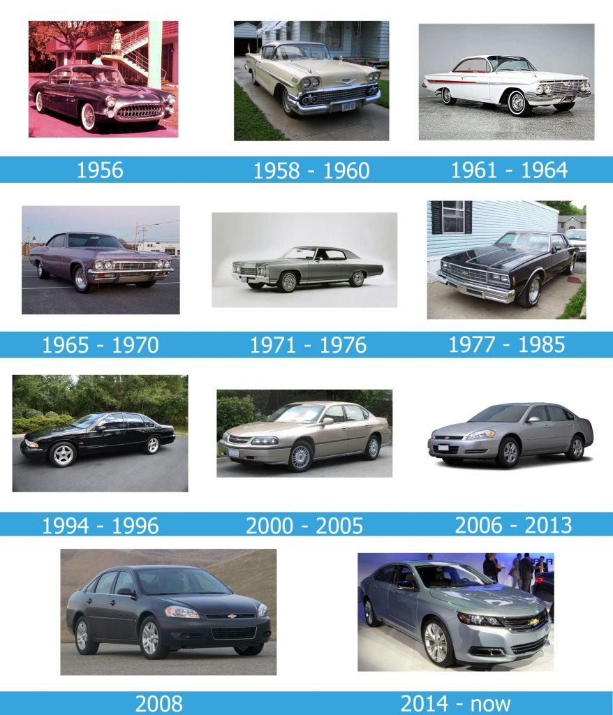 Chevrolet Impala history
