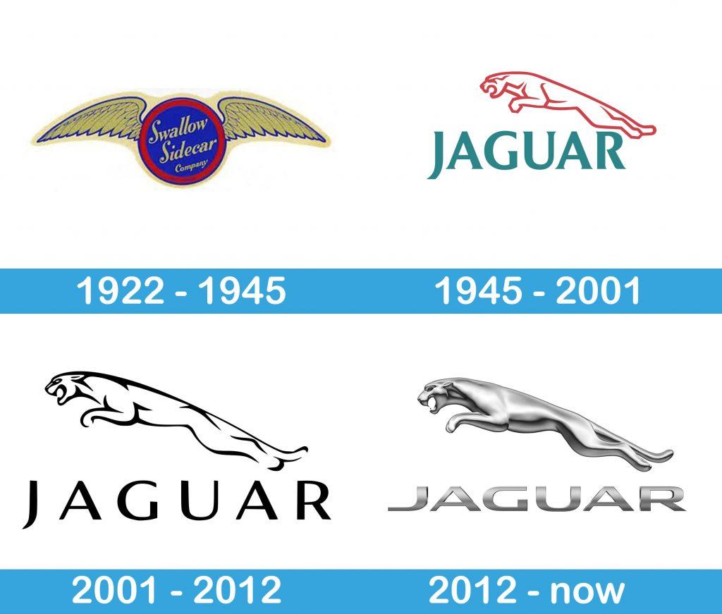 Jaguar Logo history