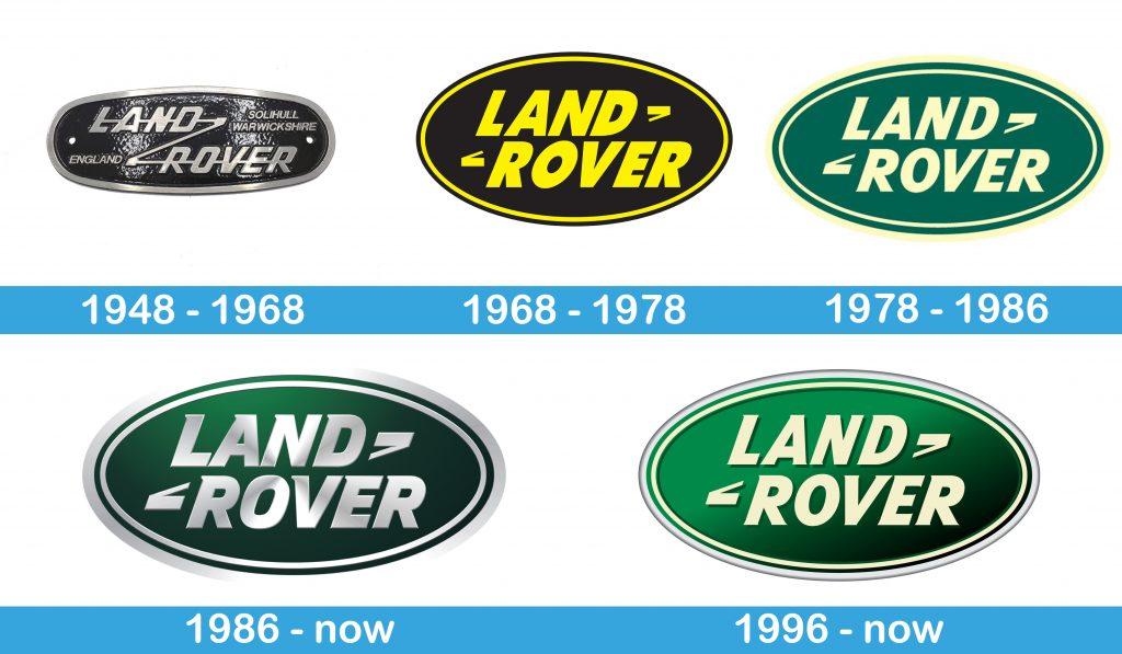 Land Rover Logo history