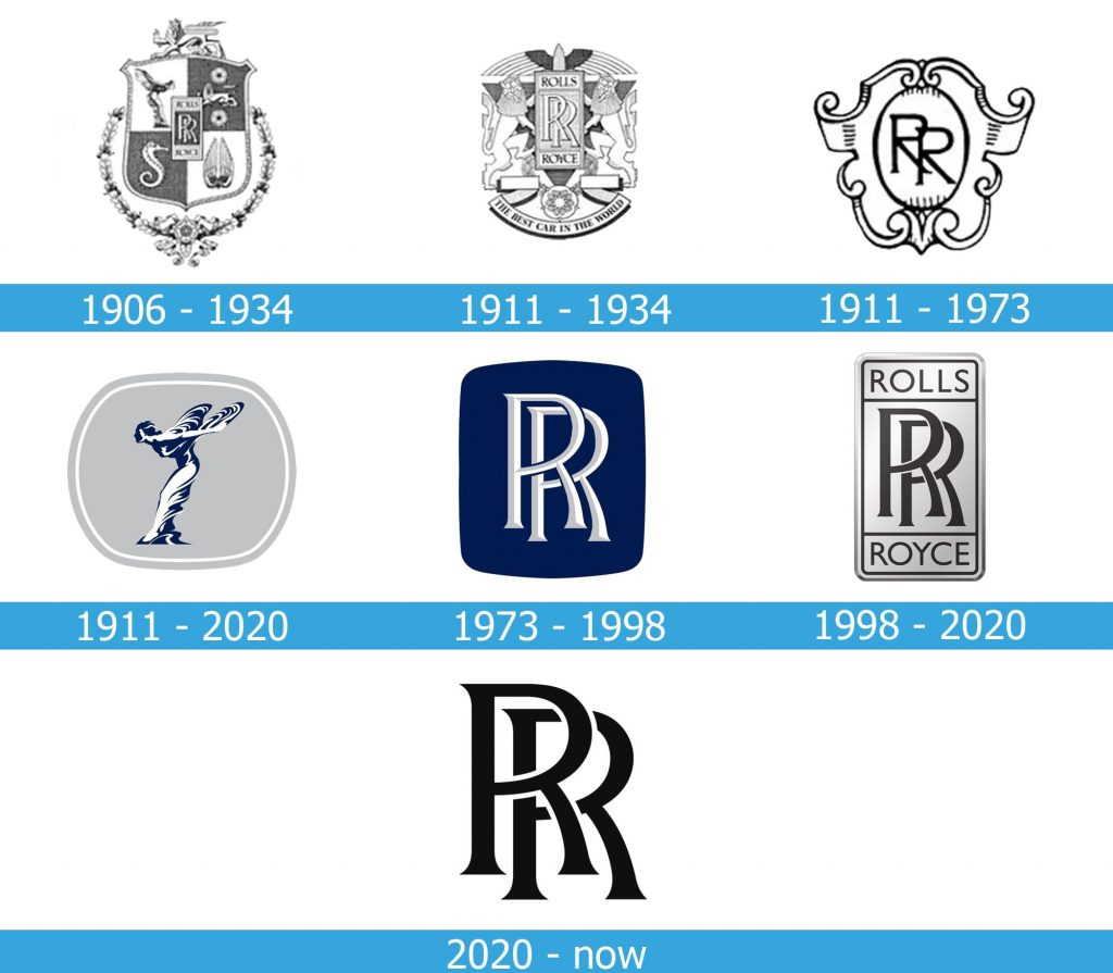Rolls-Royce Logo history