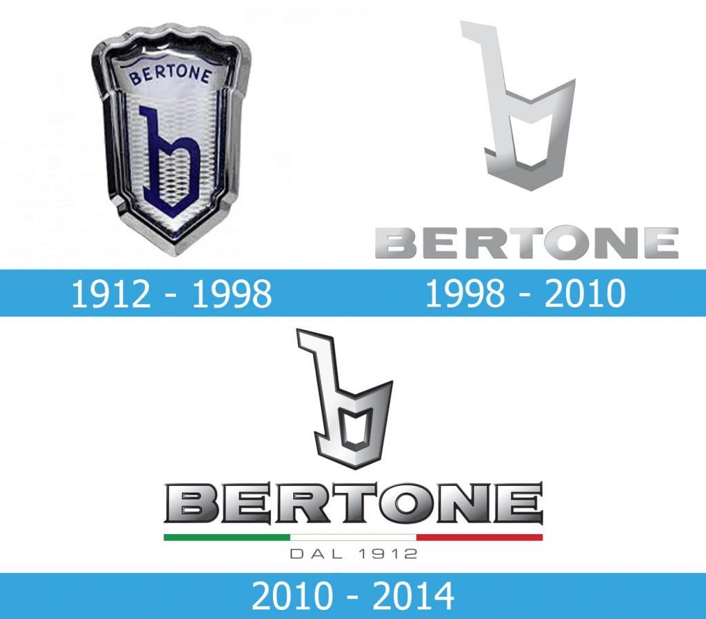 Bertone Logo history