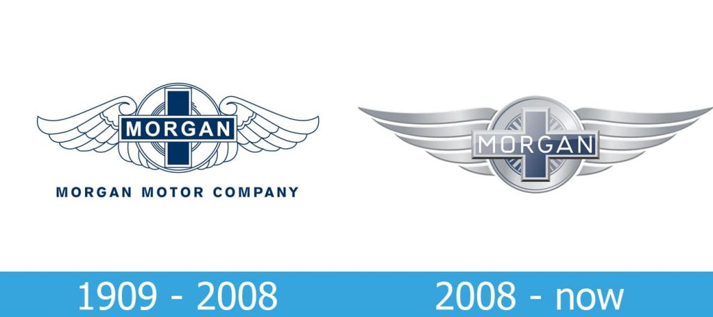 Morgan Logo history