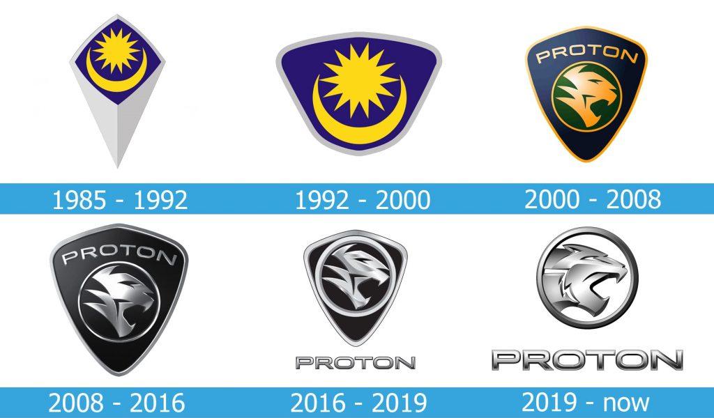 Proton Logo history