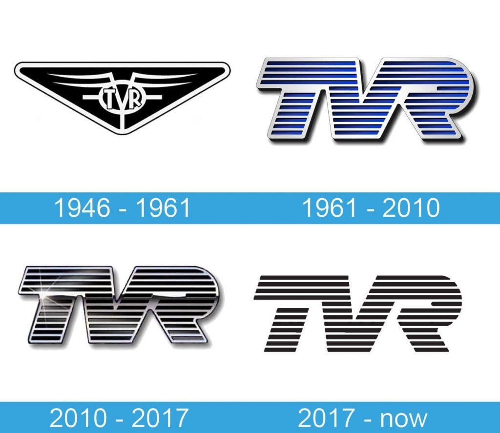 TVR Logo history