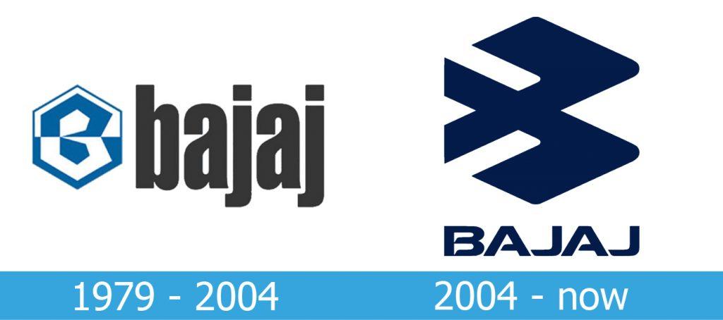 Bajaj Auto Logo history