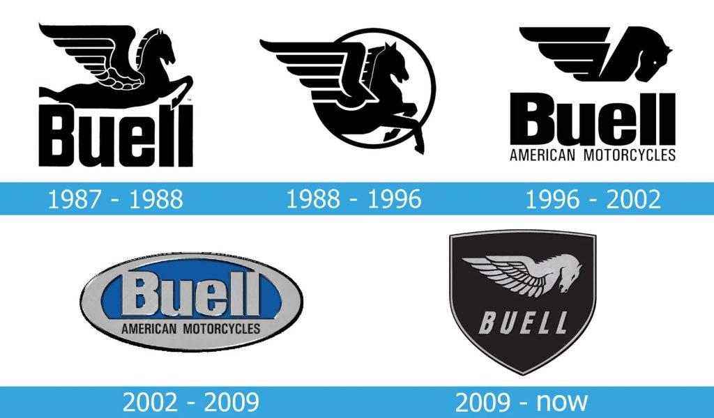 Buell Logo history