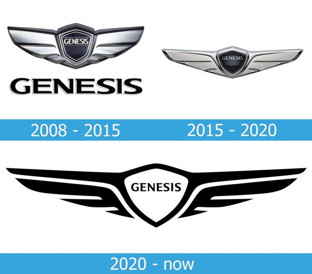 Genesis Logo history