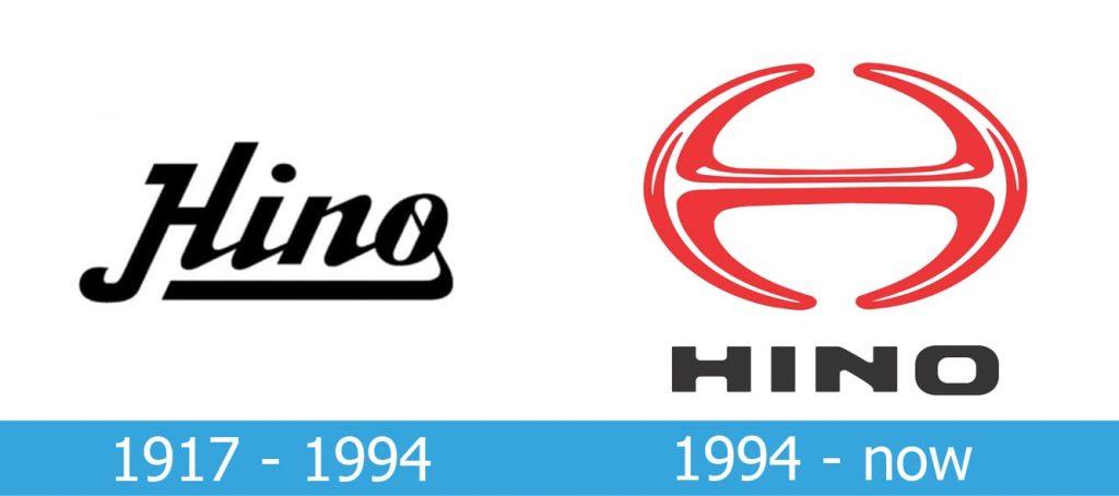 Hino Motors Logo history
