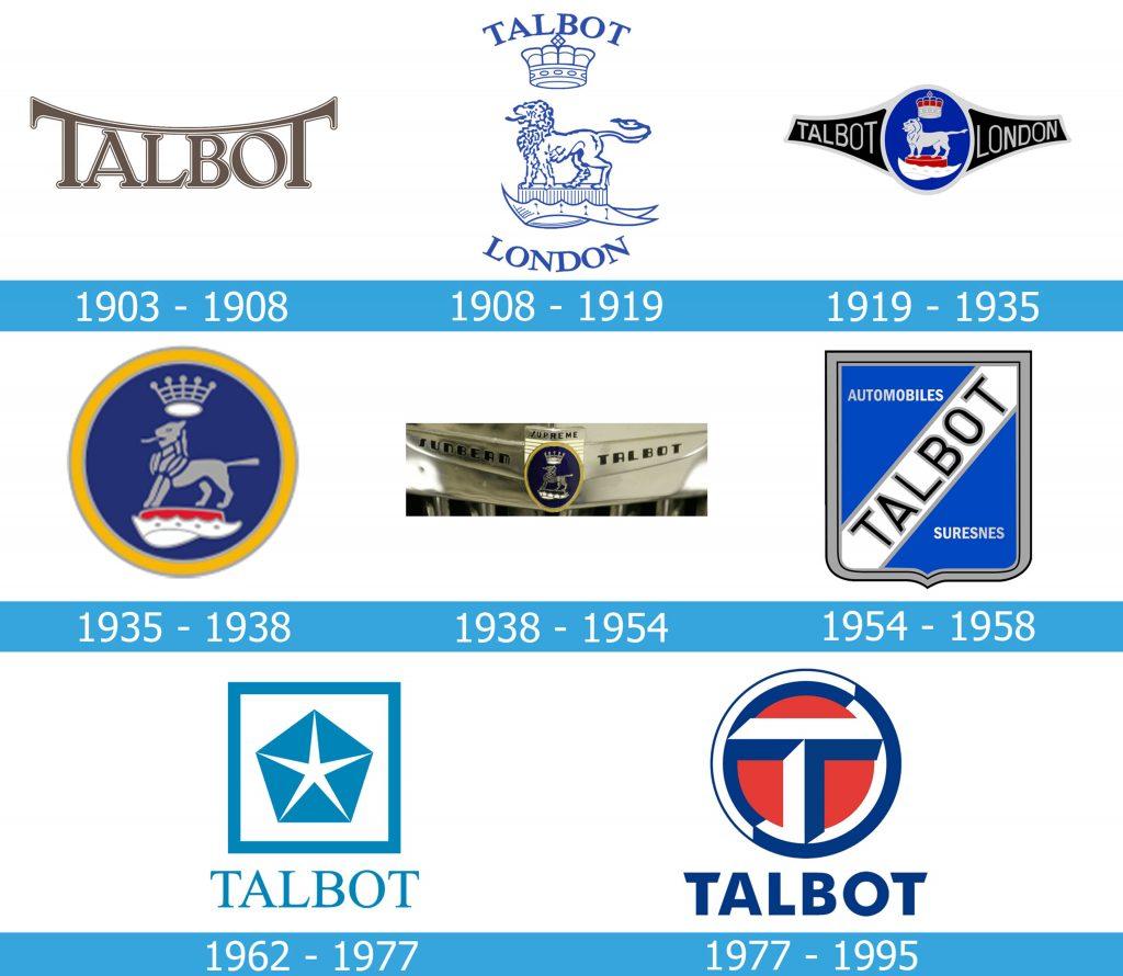 Talbot Logo history