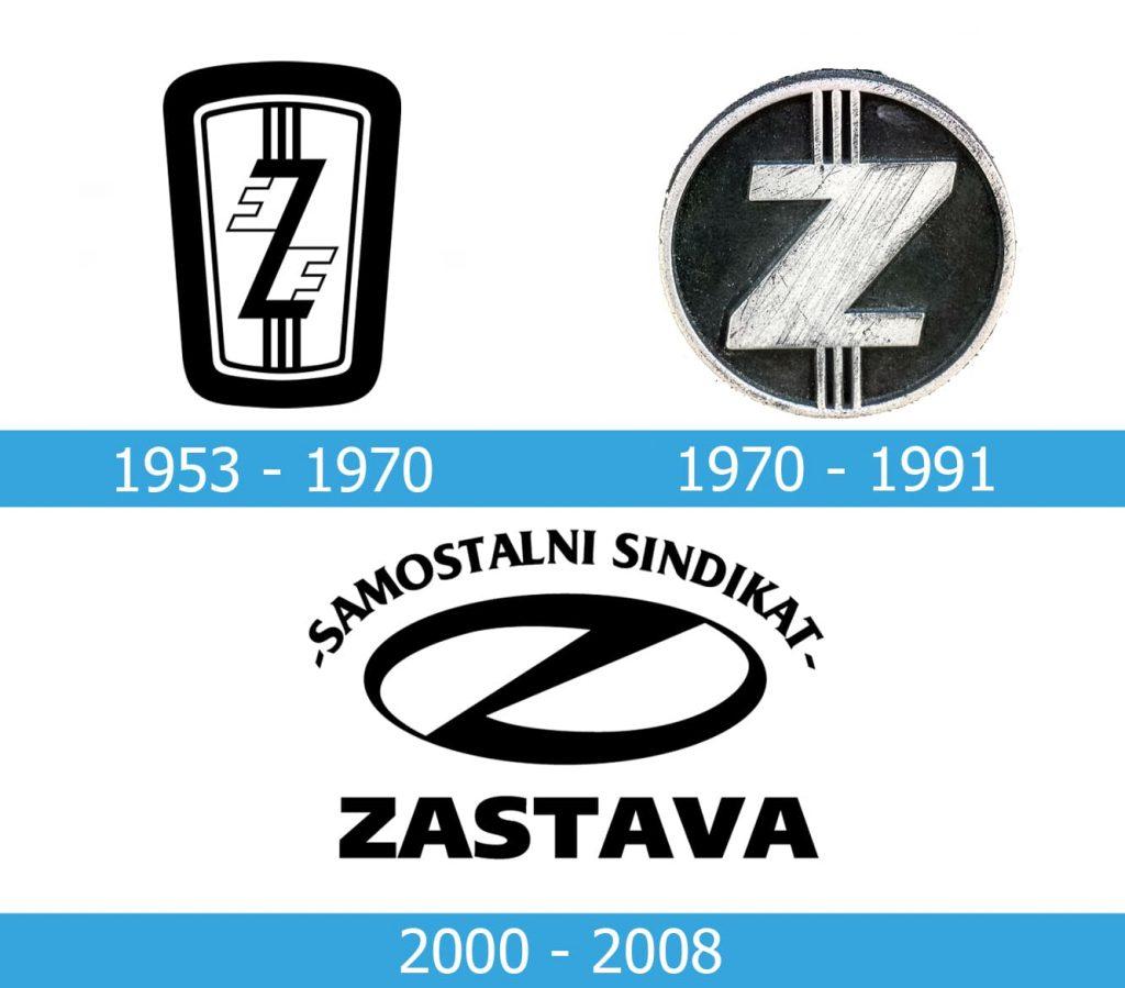 Zastava Logo history