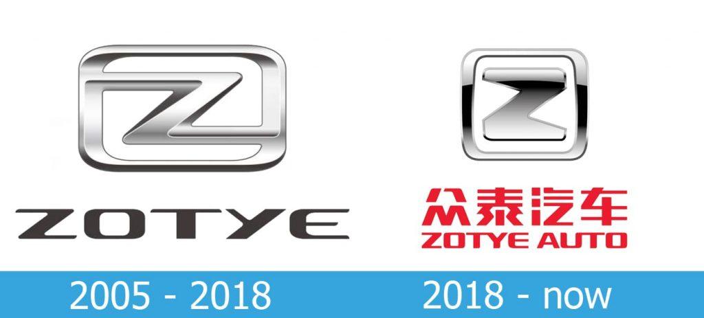 Zotye Logo history