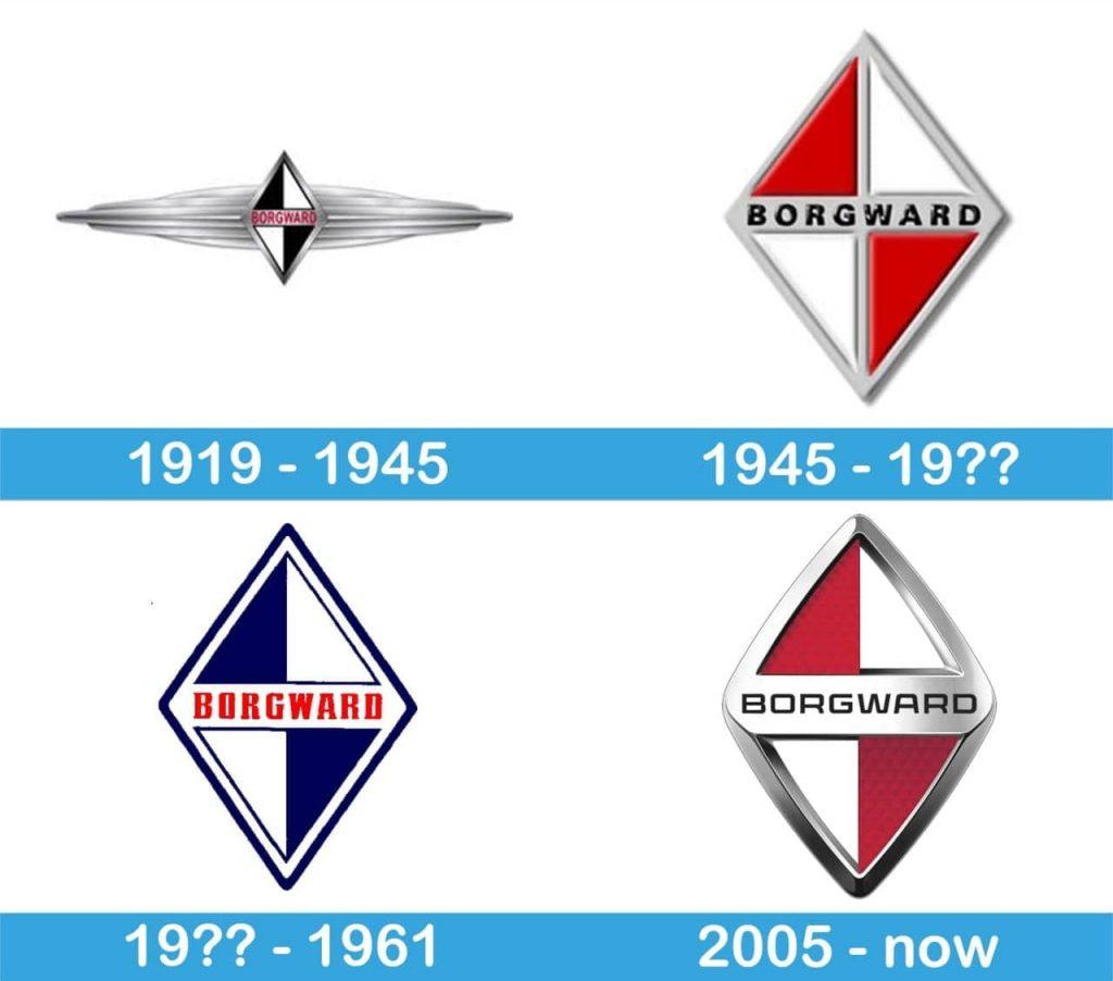 Borgward Logo history