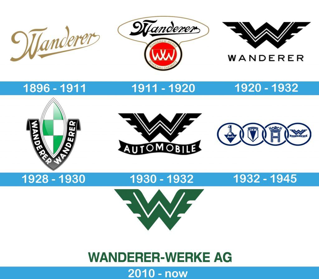 Wanderer Logo history
